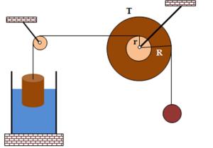 Ένας κύλινδρος σε υγρό και μια τροχαλία